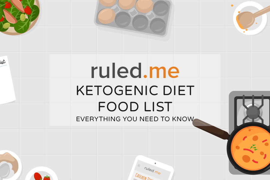 page list banner ketogenic diet food list.png