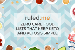 page list banner zero carb food lists that keep keto and ketosis simple.png